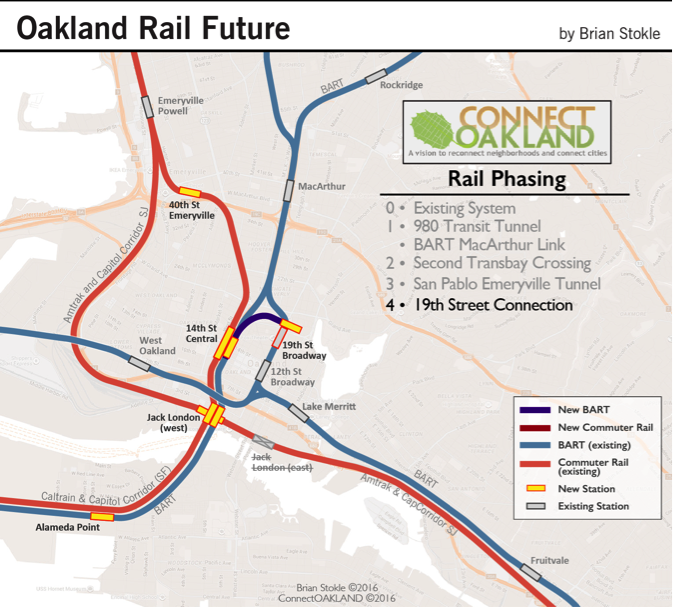connectoakland plan