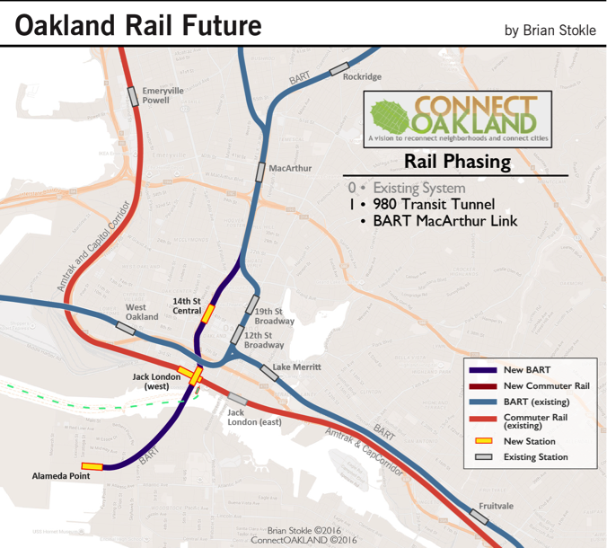 The ConnectOakland plan first phase connects BART to Alameda Point and Jack London Square
