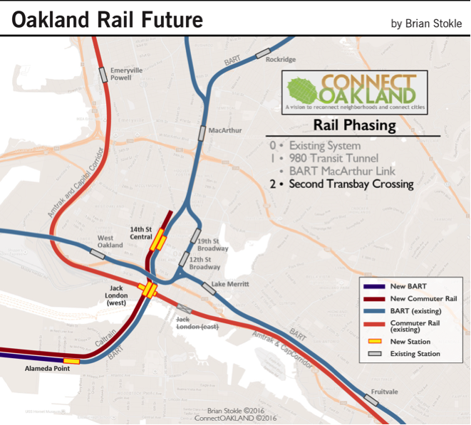 Phase 3 connects Oakland to San Francisco with a new Transbay Tube