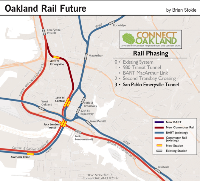 The fourth phase interconnects amtrak, Caltrain, BART, and potentially CalHSR